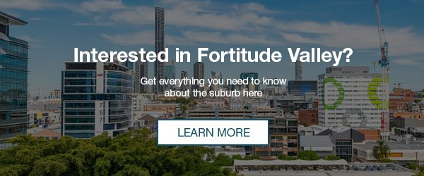 lead-magnet-fortitude-valley